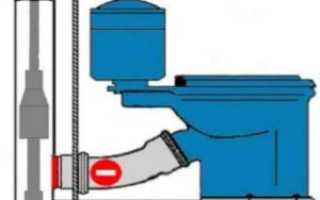 Заглушка на канализацию для должников: законность, виды и стоимость снятия