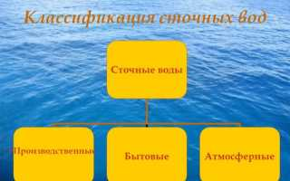 Анализ сточных вод: цели проведения, основные показатели, способы забора и стоимость