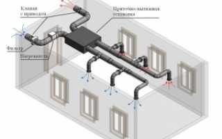 Расчет воздухообмена вентиляции в офисном помещении