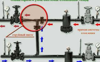 Элеваторный узел системы отопления: схемы, принципы работы и проверки