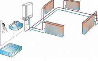 Двухконтурная система отопления: особенности, устройство, установка