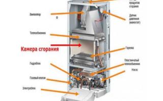 Газовый котел с закрытой камерой сгорания: принцип работы, плюсы и минусы