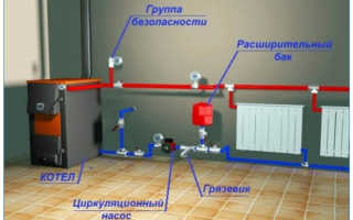 Шум в системах отопления: батареях, радиаторах, насосах, трубах