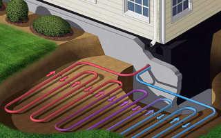 Геотермальное отопление дома под ключ: цена и стоимость монтажа