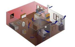 Вентиляция в хрущевке: устройство, схема, чистка