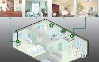 Куда установить кондиционер в квартире