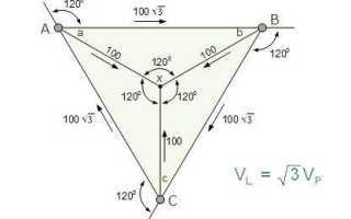 Трехфазный трансформатор: схема подключения и способы соединения обмоток