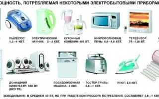 Потребление электроэнергии бытовыми приборами: что больше всего потребляет