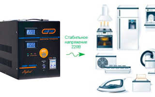 Cтабилизатор напряжения в розетку: как выбрать для дома или дачи, характеристики