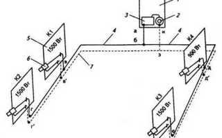 Трубопроводы систем отопления: расчет, монтаж, требования и диаметр труб