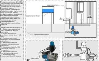 Поверхностный насос Джамбо: технические характеристики и особенности монтажа