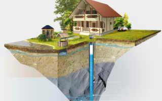 Автономное водоснабжение: составляющие, предварительные расчеты, схемы и этапы монтажа
