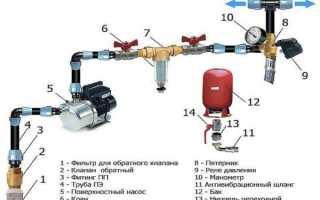 Реле давления воды в системе водоснабжения: схема подключения, регулировка и настройка