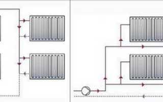 Радиаторное отопление частного дома своими руками: батареи, трубы, схемы