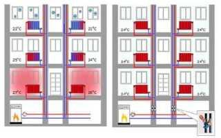 Система отопления многоэтажного дома: давление, схемы, трубы