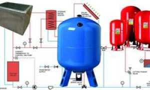 Мембранные баки для отопления: расчет, установка, принцип работы