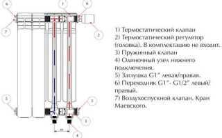 Биметаллические радиаторы: как выбрать, особенности монтажа и их достоинства