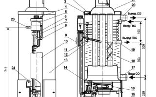 Газовый котел Жуковский: популярные модели, инструкция по эксплуатации