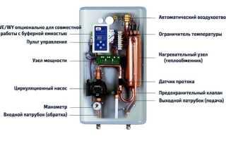 Электрический котел для отопления частного дома 150, 100 и 50 квадратных метров