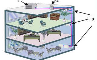 Что такое фанкойл и как он работает: устройство, подбор, управление, технические характеристики