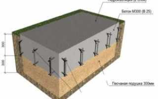 Как подготовить «яму» для плитного фундамента?