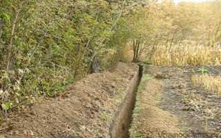 Траншея под водопровод: ширина, оптимальная глубина, как копать и цена