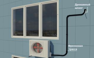 Правила установки кондиционера в квартире: стоимость монтажа внутреннего и наружного блока