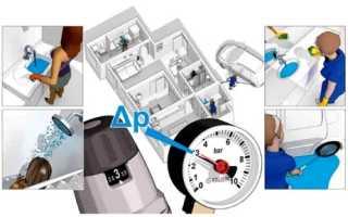 Регулятор давления воды в системе водоснабжения: принцип работы, виды и цены