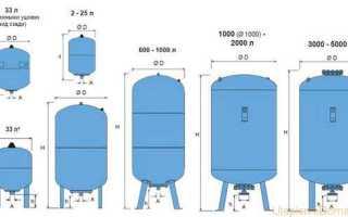 Как рассчитать расширительный бак для отопления: способы для разных систем
