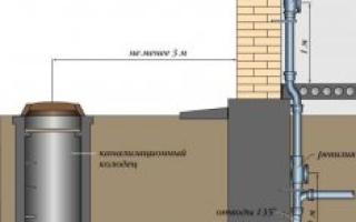 Монтаж колодцев канализации: правила установки, виды, подготовительный этап и цена