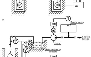 Автоматизация систем водоснабжения: схемы установок и процессов