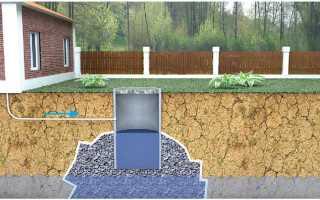 Установка выгребной ямы с резервуаром из бочки: принцип работы, выбор места на участке
