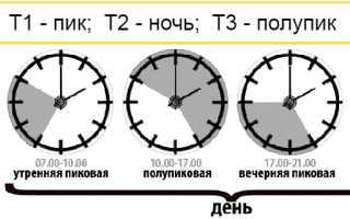 Трехтарифный счетчик электроэнергии: время для разных тарифов, плюсы и минусы