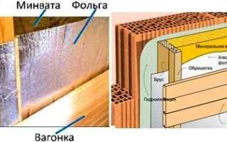Утепление предбанника изнутри своими руками: необходимые материалы и инструменты
