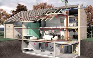 Разновидности систем вентиляции для дома
