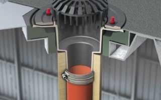 Водоотвод с крыши: назначение, устройство, этапы установки и цена