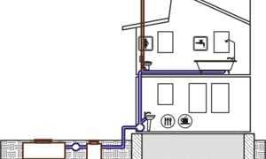 Вентиляция канализации в частном доме: виды, устройство, проектирование и правила монтажа