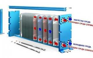 Теплообменник для отопления: устройство, виды, производители, плюсы и минусы