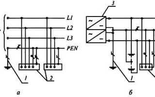 Заземление по ПУЭ: нормы, термины и определения, заземление оборудования