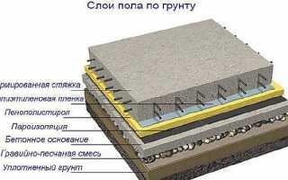Пирог теплого пола: варианты по плитам, на бетон, по лагам и другие