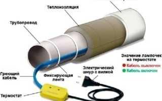 Как утеплить водопровод с помощью греющего кабеля: разновидности, монтаж