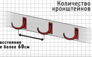 Водосточная система Деке: преимущества, инструкция по монтажу, цена и отзывы