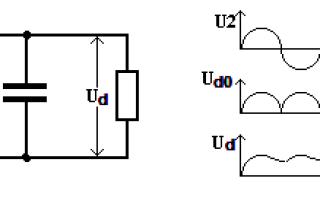 Трехфазный выпрямитель: сравнение с однофазным и схемы выпрямления тока
