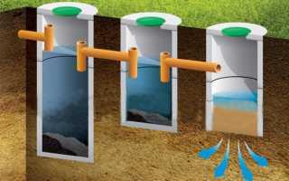 Канализация из бетонных колец: размеры, как сделать, преимущества и цены