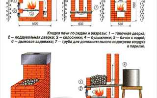 Печь для бани из кирпича: разновидности, схема порядовки и кладки