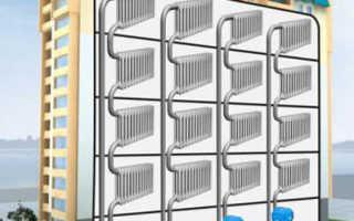 Схемы разводок отопительных систем многоэтажных домов: особенности подачи воды